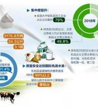农业农村部部长于康震:这一产业前景光明!